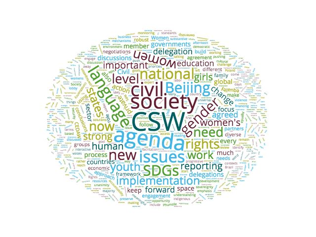 CSW 60 Word Cloud 2